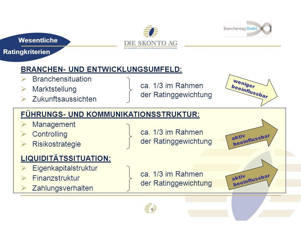 BRANCHEN- UND ENTWICKLUNGSUMFELD: Branchensituation Marktstellung