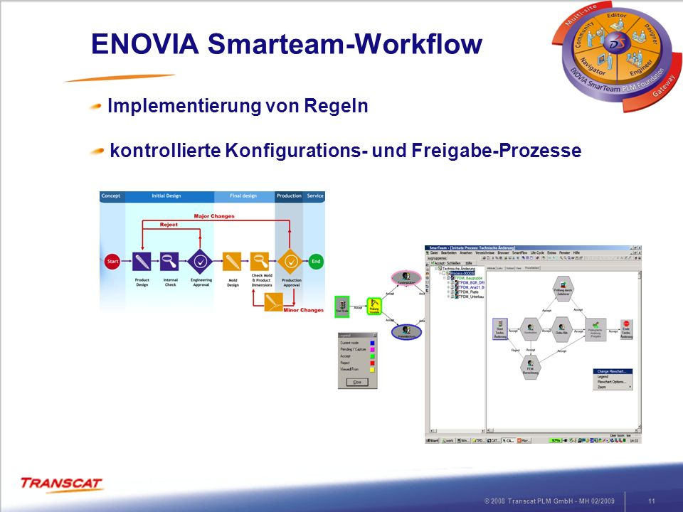 ENOVIA Smarteam-Workflow