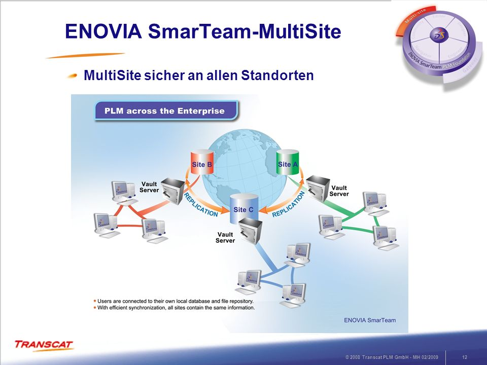 ENOVIA SmarTeam-MultiSite