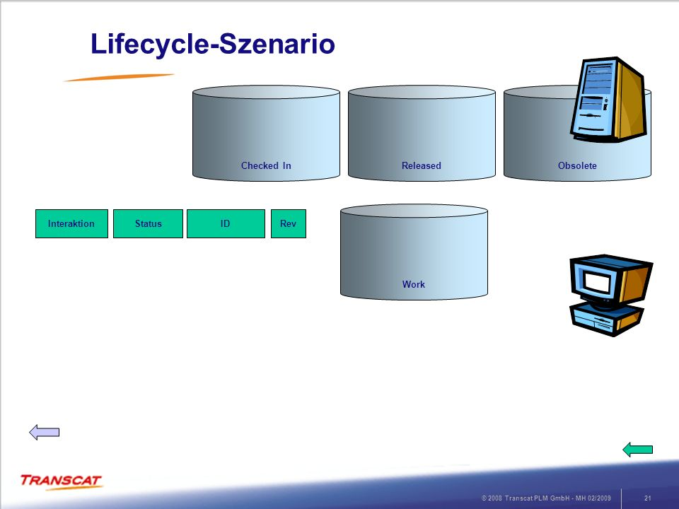 Lifecycle-Szenario Checked In Released Obsolete Work Interaktion