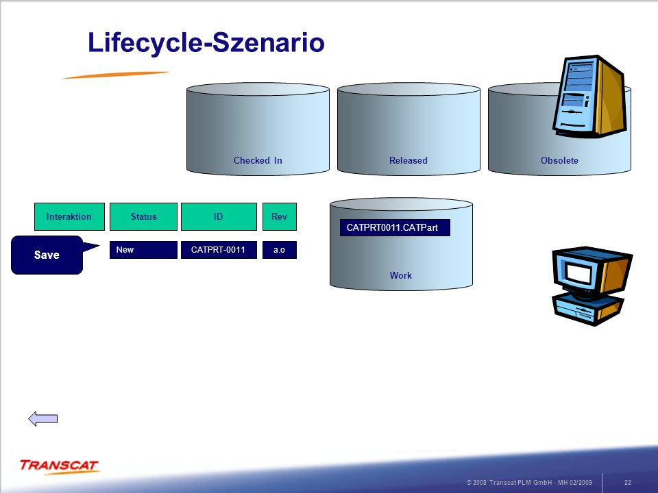 Lifecycle-Szenario Save Checked In Released Obsolete Work Interaktion