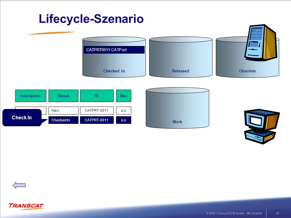Lifecycle-Szenario Check In Checked In Released Obsolete