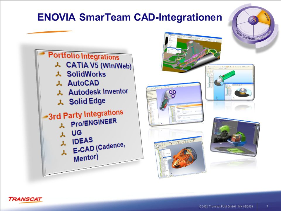 ENOVIA SmarTeam CAD-Integrationen