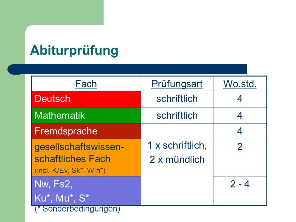 Abiturprüfung Fach Prüfungsart Wo.std. Deutsch schriftlich 4