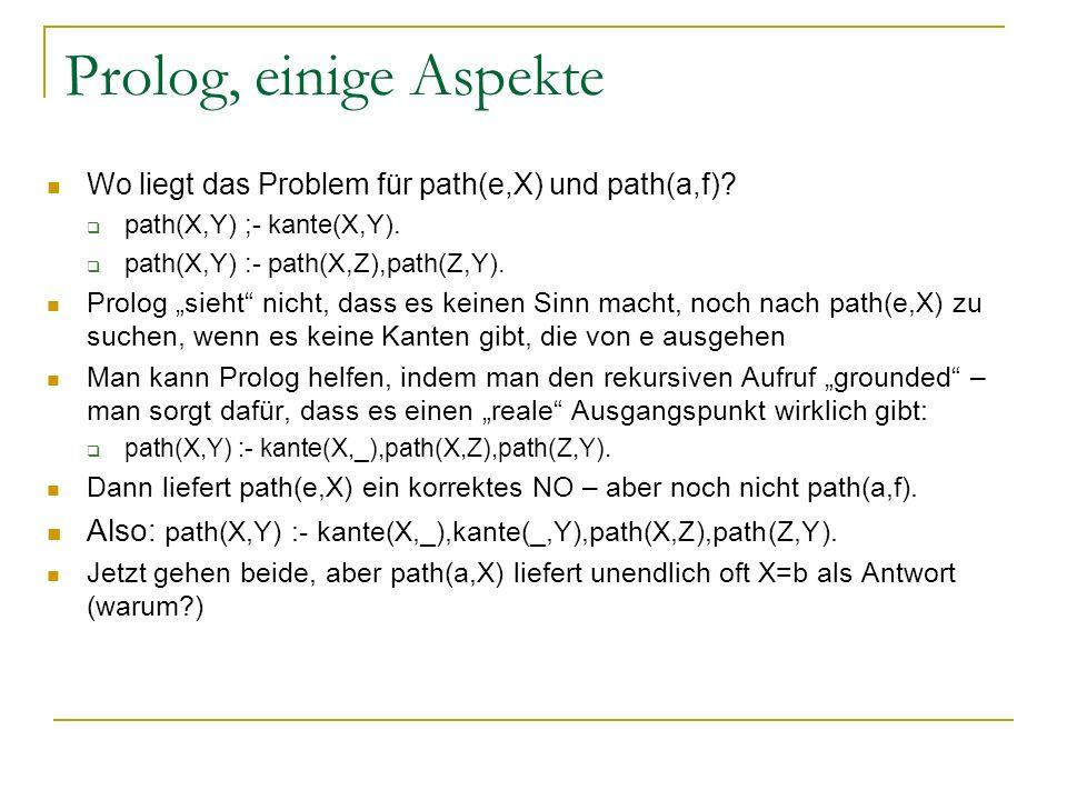 Prolog, einige Aspekte Wo liegt das Problem für path(e,X) und path(a,f) path(X,Y) ;- kante(X,Y). path(X,Y) :- path(X,Z),path(Z,Y).