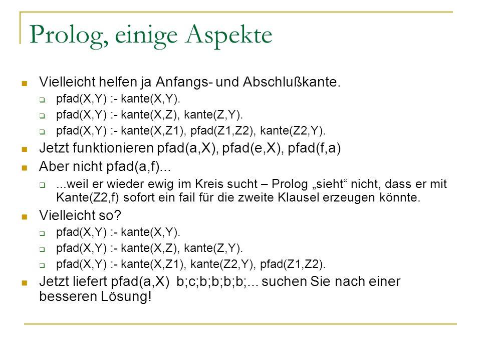 Prolog, einige Aspekte Vielleicht helfen ja Anfangs- und Abschlußkante. pfad(X,Y) :- kante(X,Y). pfad(X,Y) :- kante(X,Z), kante(Z,Y).
