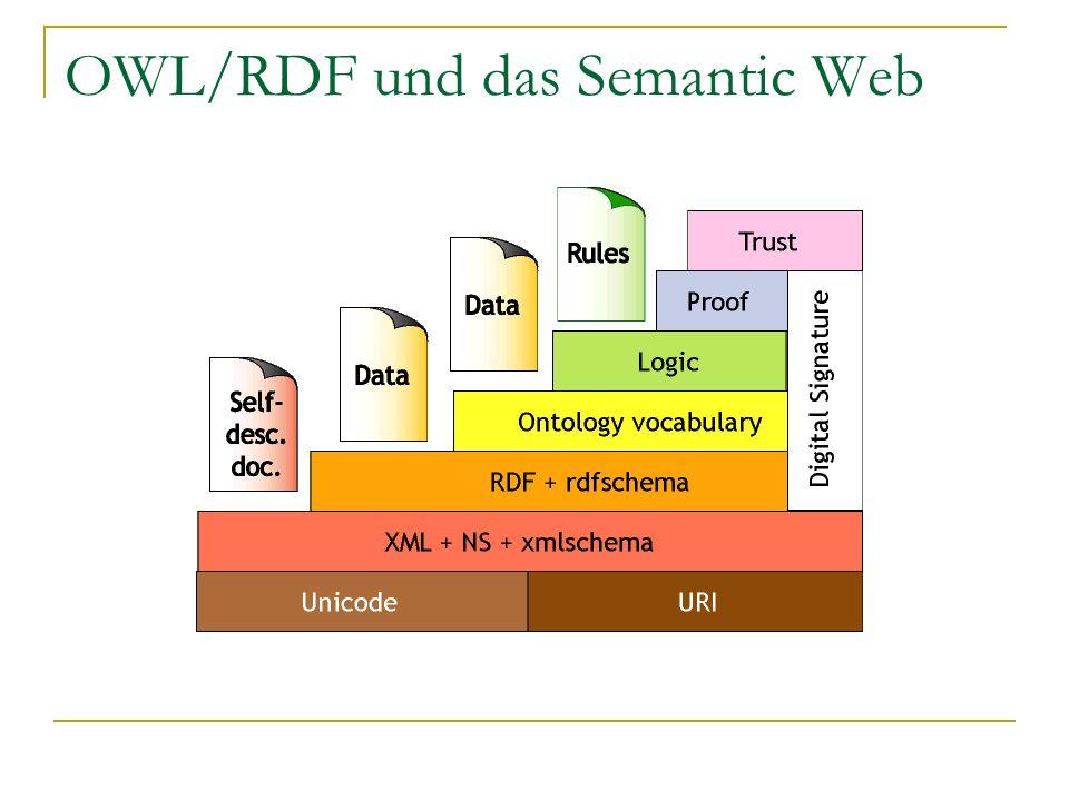 OWL/RDF und das Semantic Web
