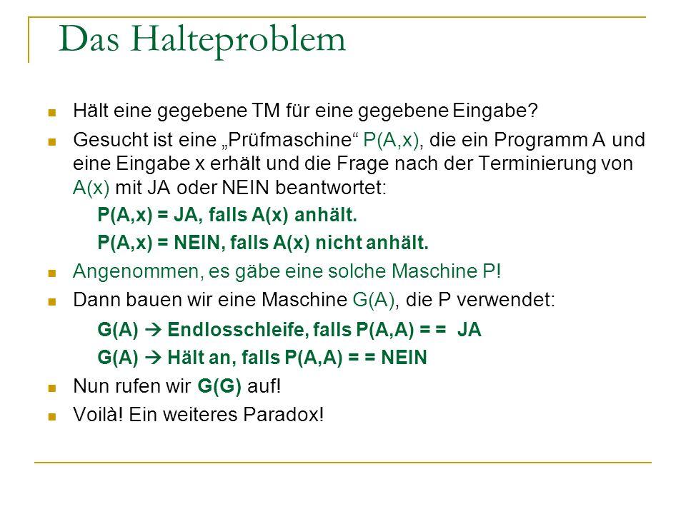 Das Halteproblem G(A)  Endlosschleife, falls P(A,A) = = JA