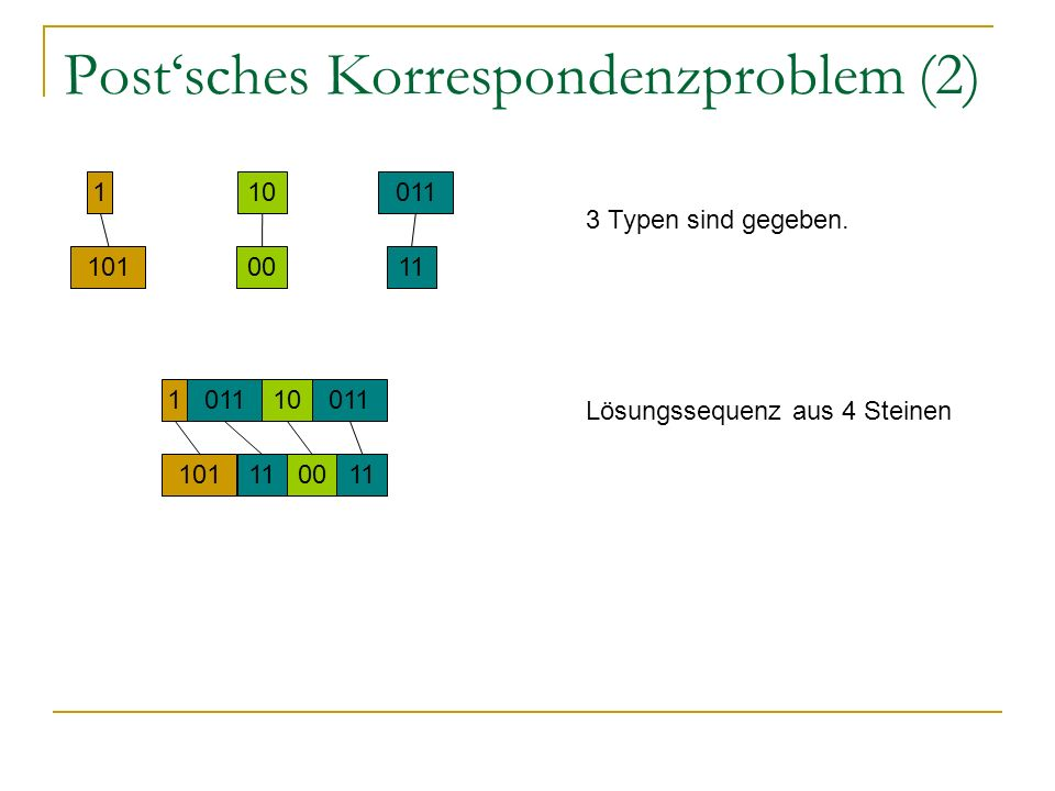 Post'sches Korrespondenzproblem (2)
