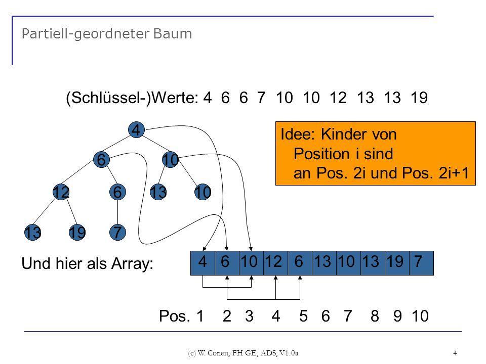 Partiell-geordneter Baum