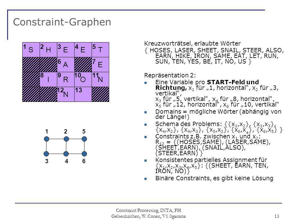 Constraint Processing, INTA, FH Gelsenkrichen, W. Conen, V1.0gamma
