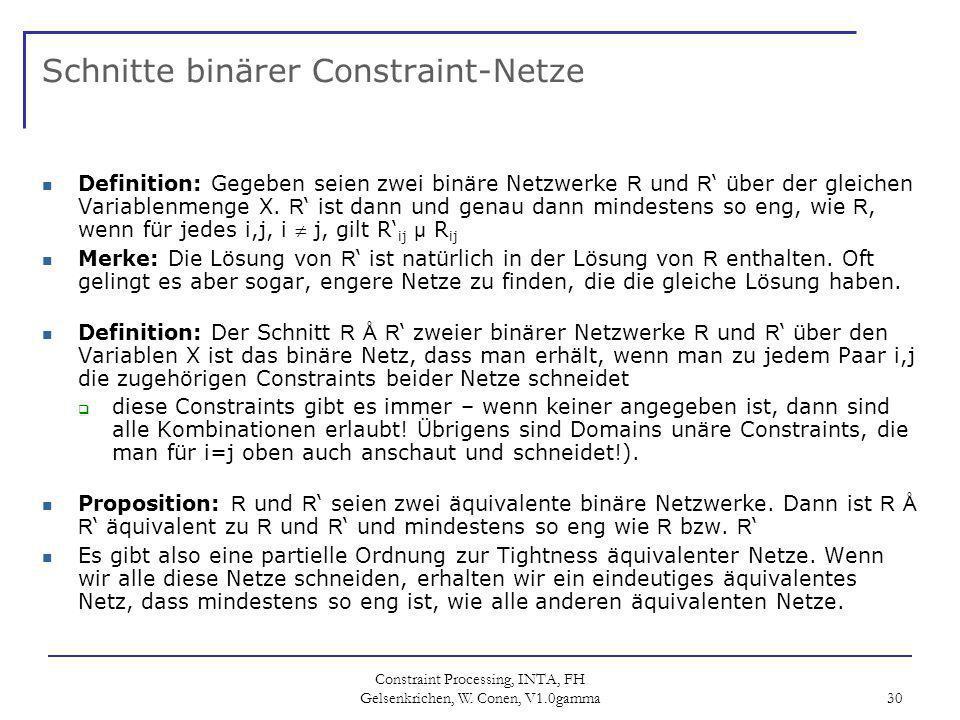 Schnitte binärer Constraint-Netze