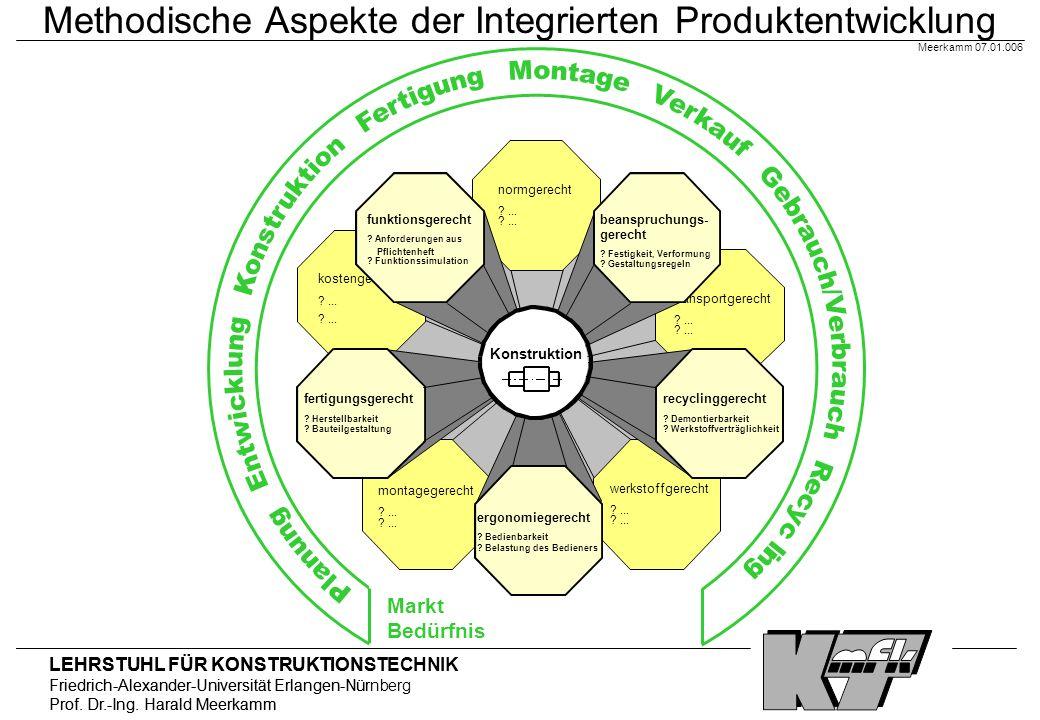 Methodische Aspekte der Integrierten Produktentwicklung