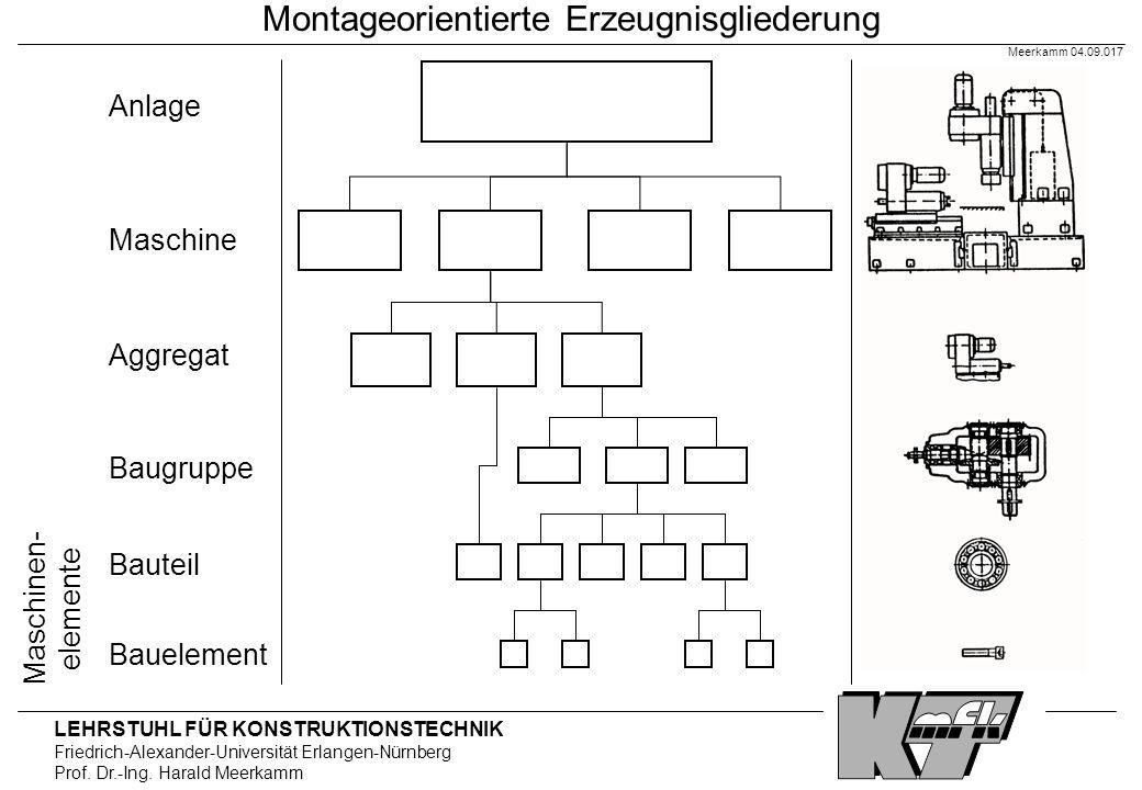 Montageorientierte Erzeugnisgliederung
