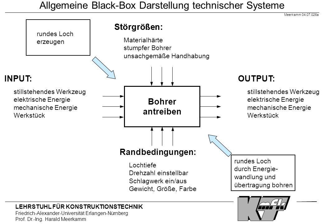 Allgemeine Black-Box Darstellung technischer Systeme