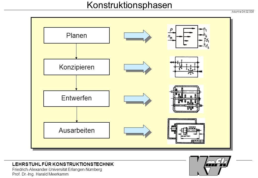 Konstruktionsphasen Planen Konzipieren Entwerfen Ausarbeiten