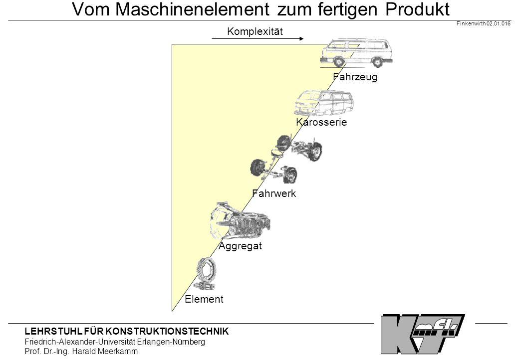 Vom Maschinenelement zum fertigen Produkt