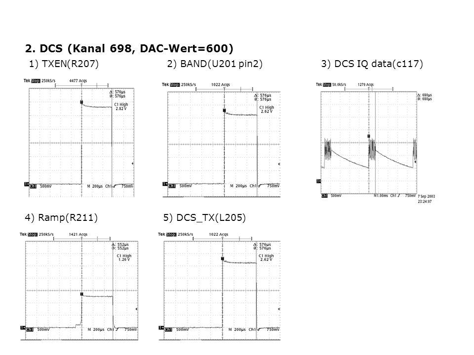 2. DCS (Kanal 698, DAC-Wert=600) 1) TXEN(R207) 2) BAND(U201 pin2)