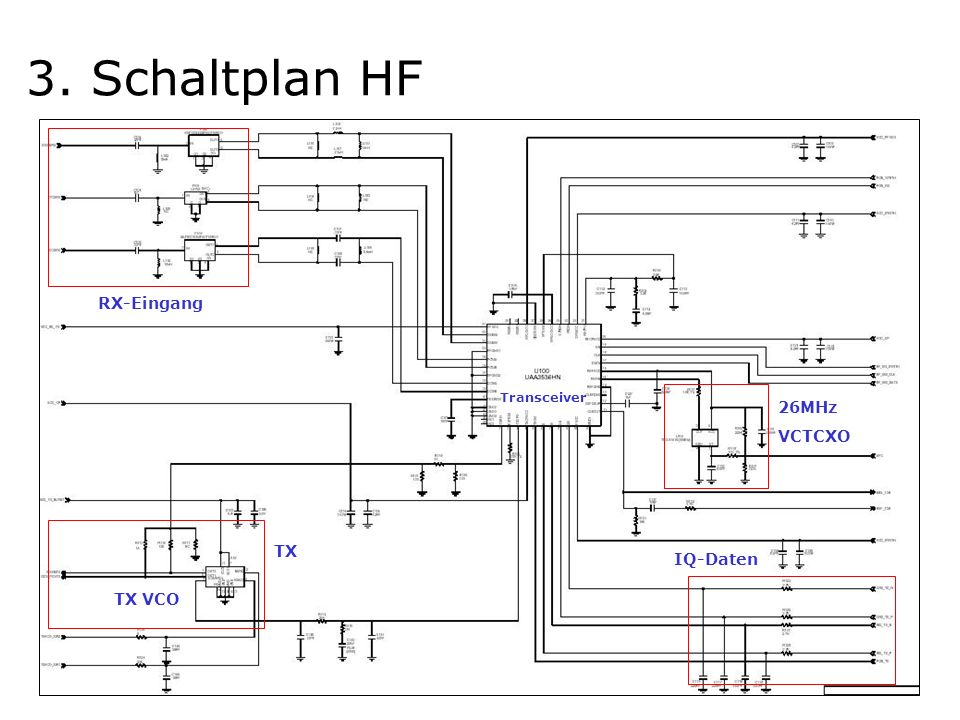 3. Schaltplan HF RX-Eingang 26MHz VCTCXO TX IQ-Daten TX VCO