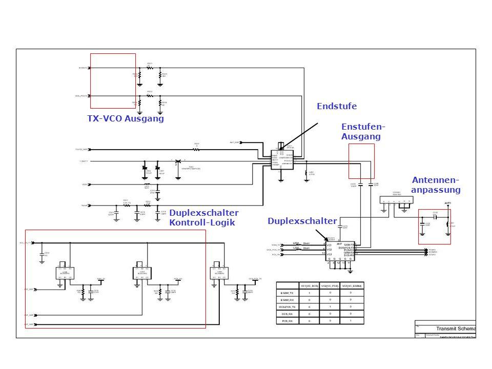 Endstufe TX-VCO Ausgang. Enstufen-Ausgang. Antennen- anpassung.