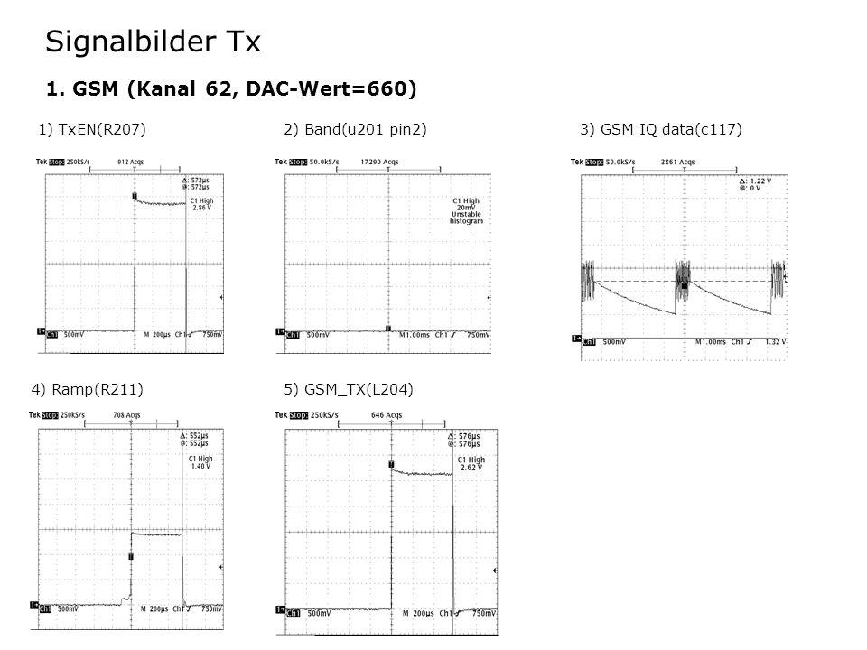 Signalbilder Tx 1. GSM (Kanal 62, DAC-Wert=660) 1) TxEN(R207)