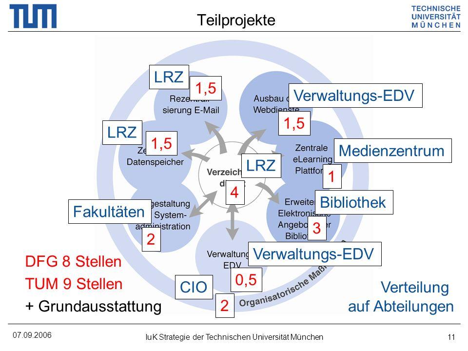 IuK Strategie der Technischen Universität München
