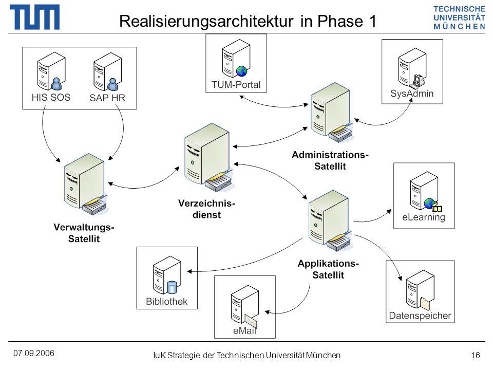 Realisierungsarchitektur in Phase 1