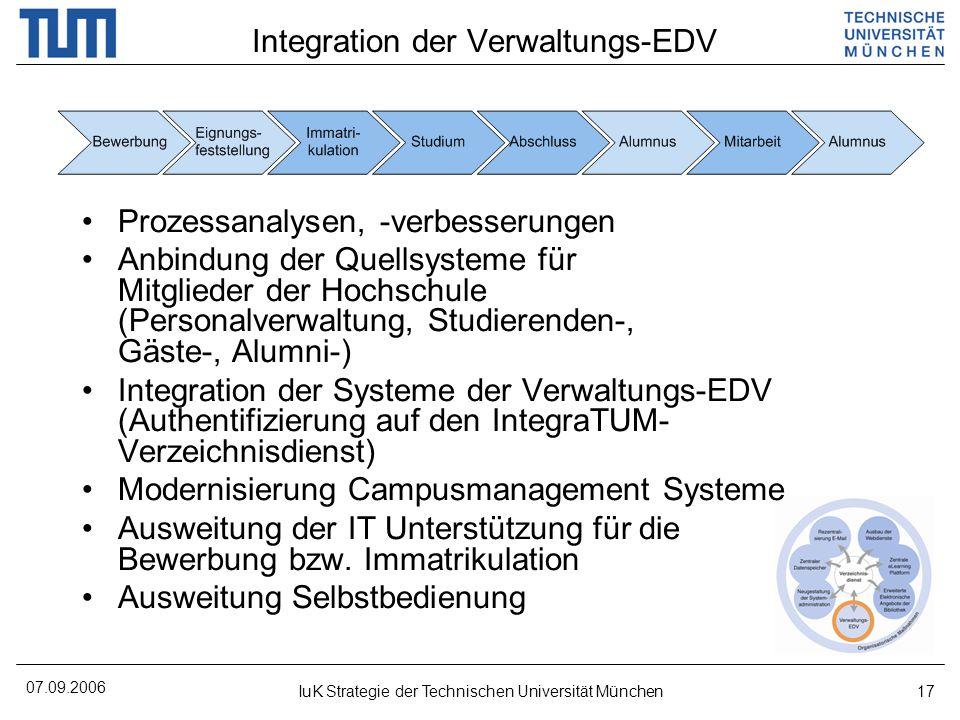 Integration der Verwaltungs-EDV