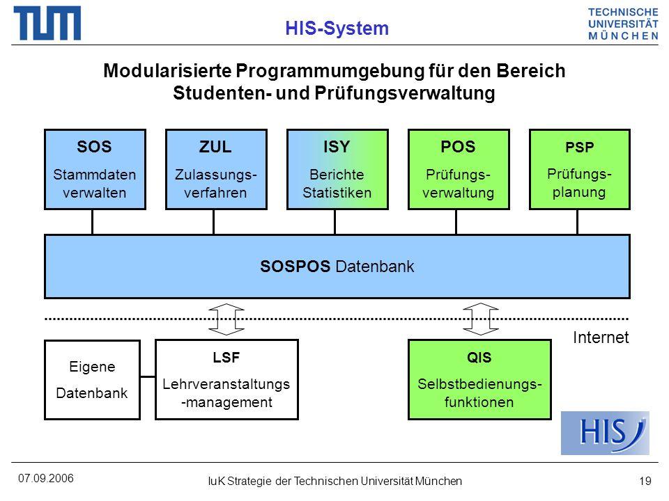 HIS-System Modularisierte Programmumgebung für den Bereich Studenten- und Prüfungsverwaltung. SOS.