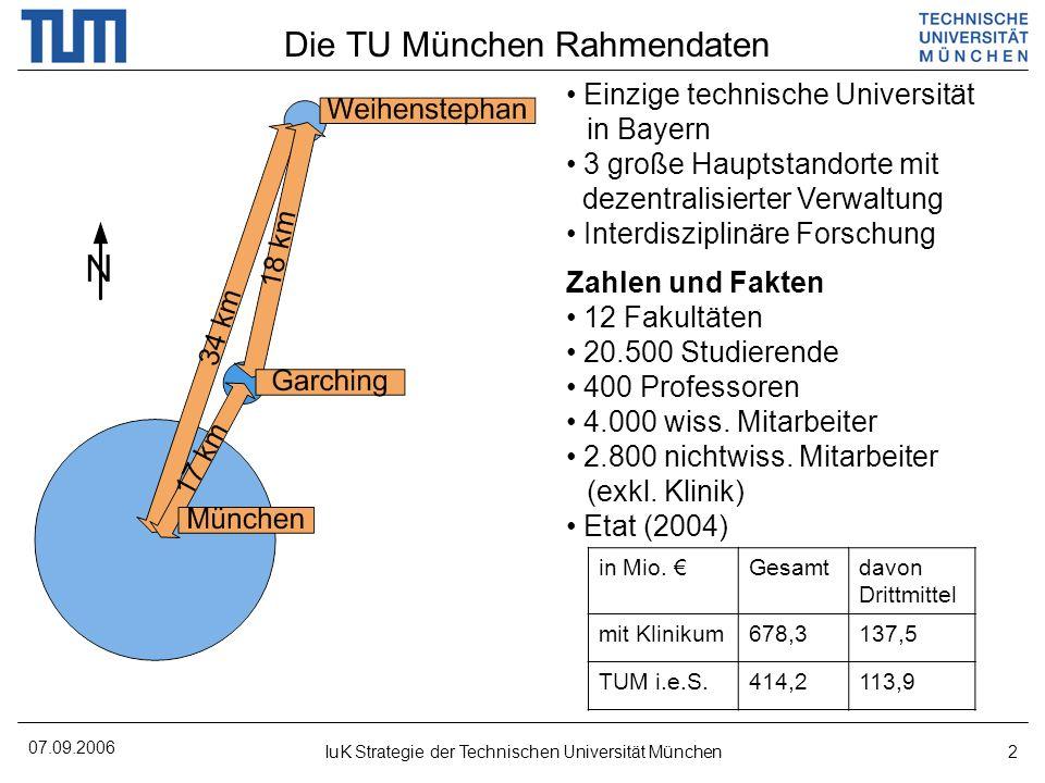 Die TU München Rahmendaten