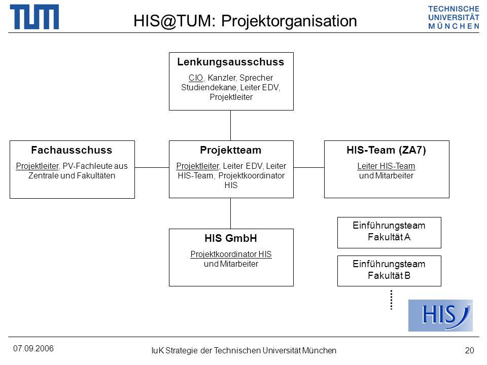 HIS@TUM: Projektorganisation