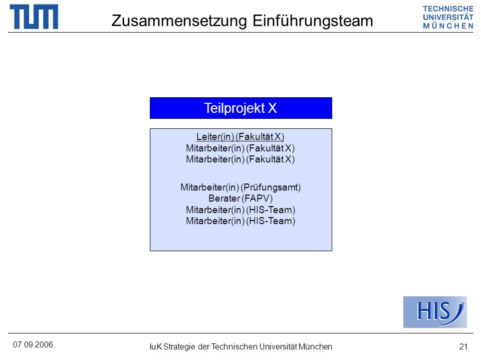 Zusammensetzung Einführungsteam