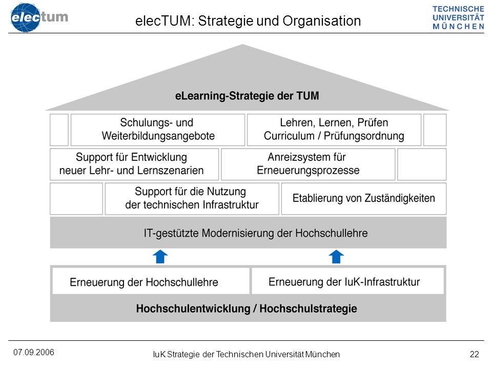 elecTUM: Strategie und Organisation