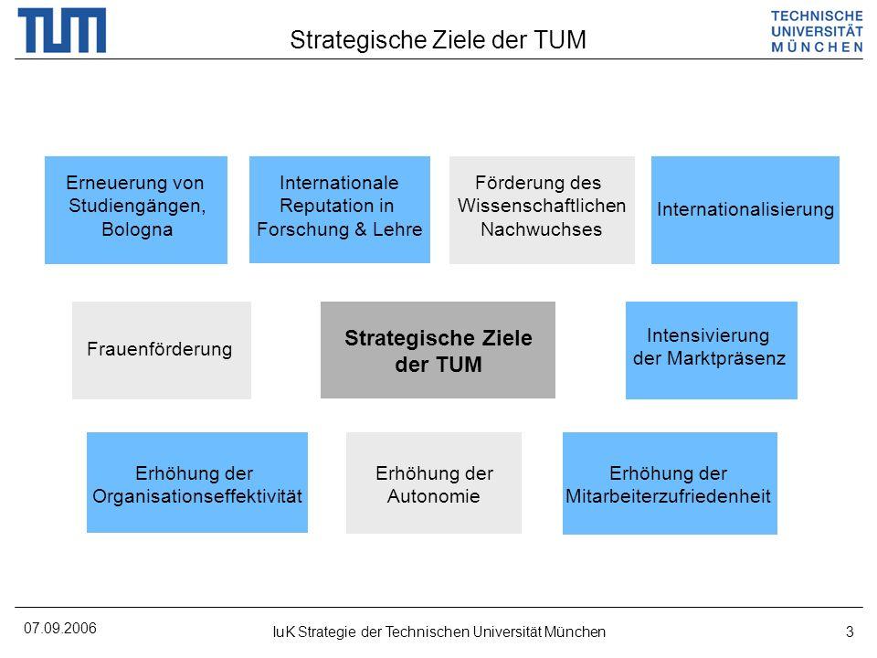 Strategische Ziele der TUM