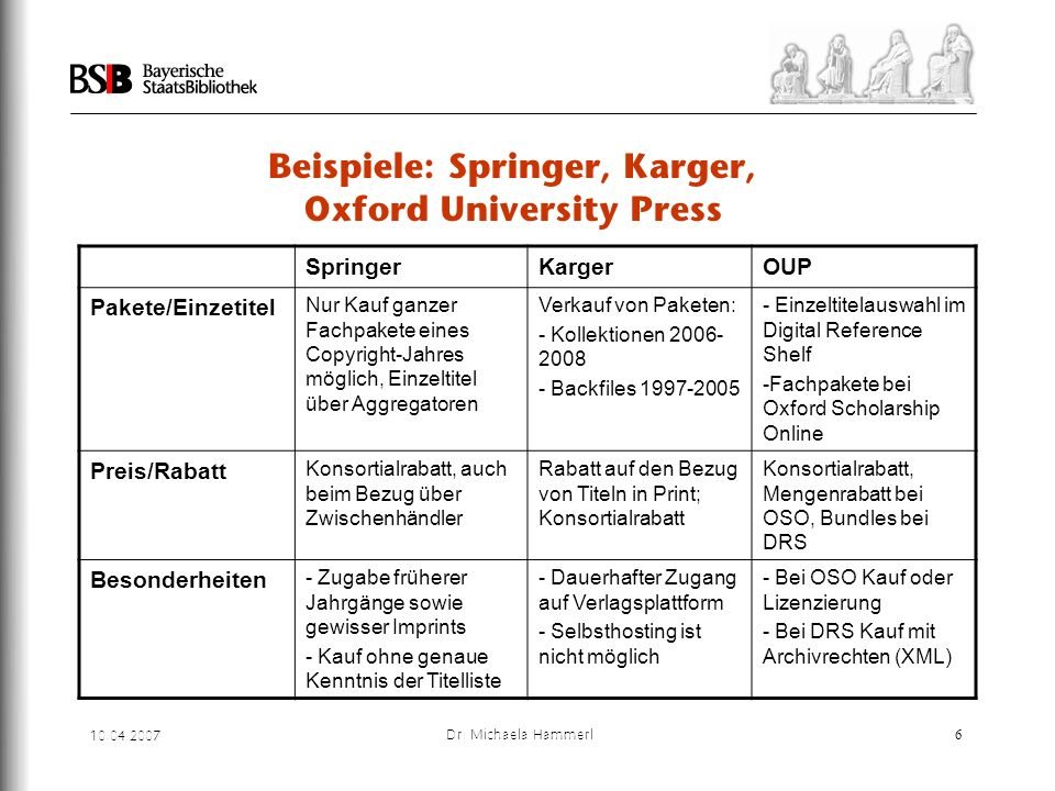 Beispiele: Springer, Karger, Oxford University Press
