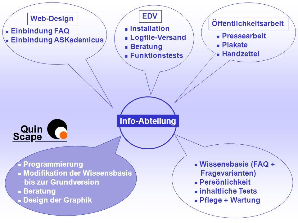 Quin Scape Universitätsbibliothek Info-Abteilung EDV Web-Design