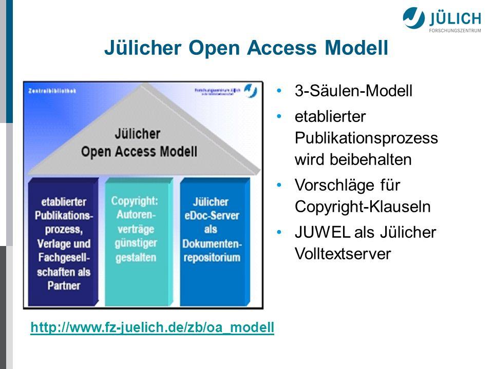 Jülicher Open Access Modell