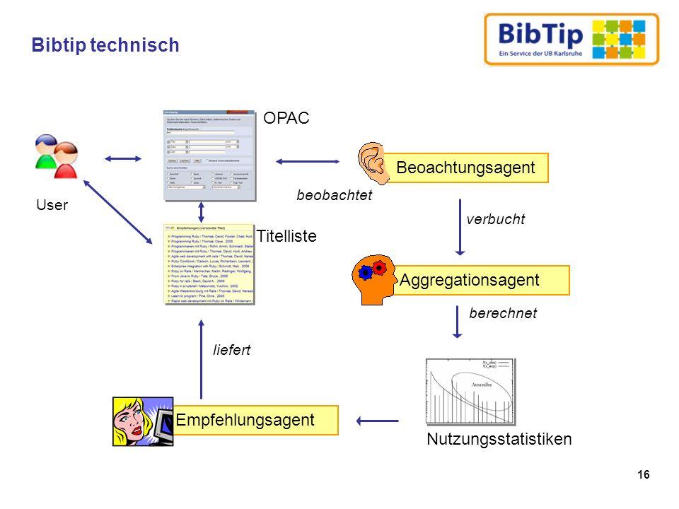 Bibtip technisch OPAC Beoachtungsagent Titelliste Aggregationsagent