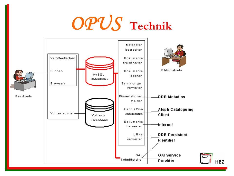OPUS Technik