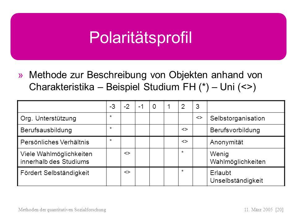 PolaritätsprofilMethode zur Beschreibung von Objekten anhand von Charakteristika – Beispiel Studium FH (*) – Uni (<>)