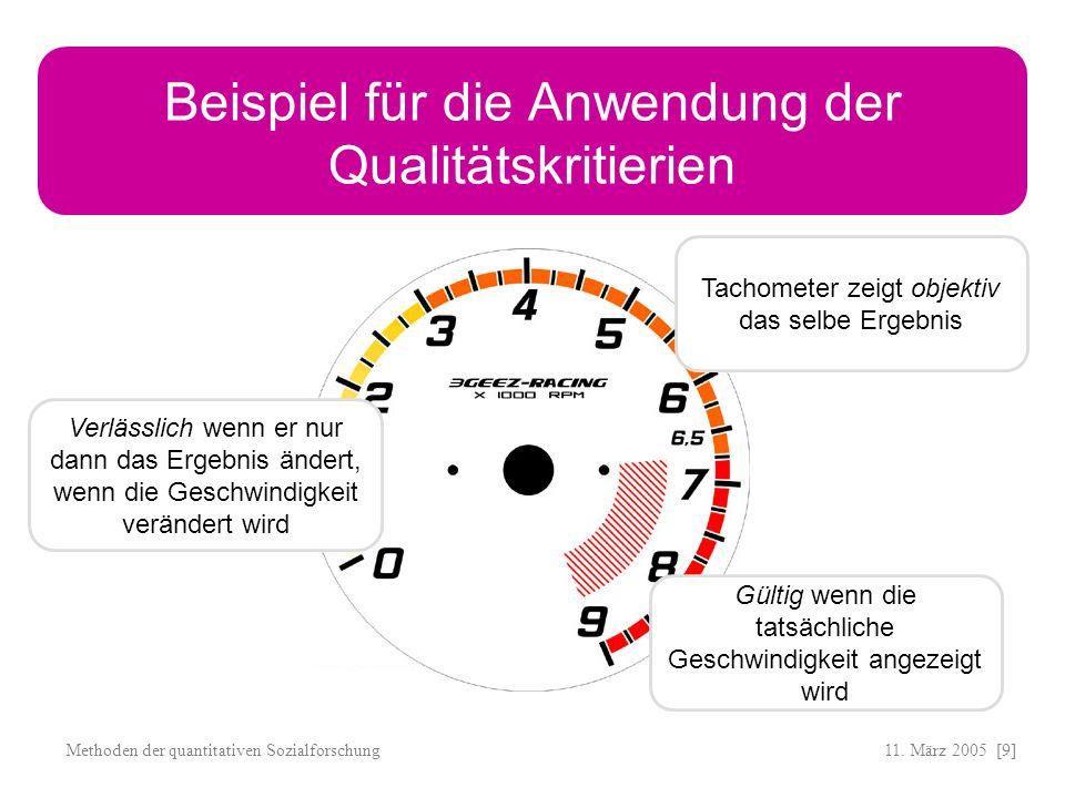 Beispiel für die Anwendung der Qualitätskritierien