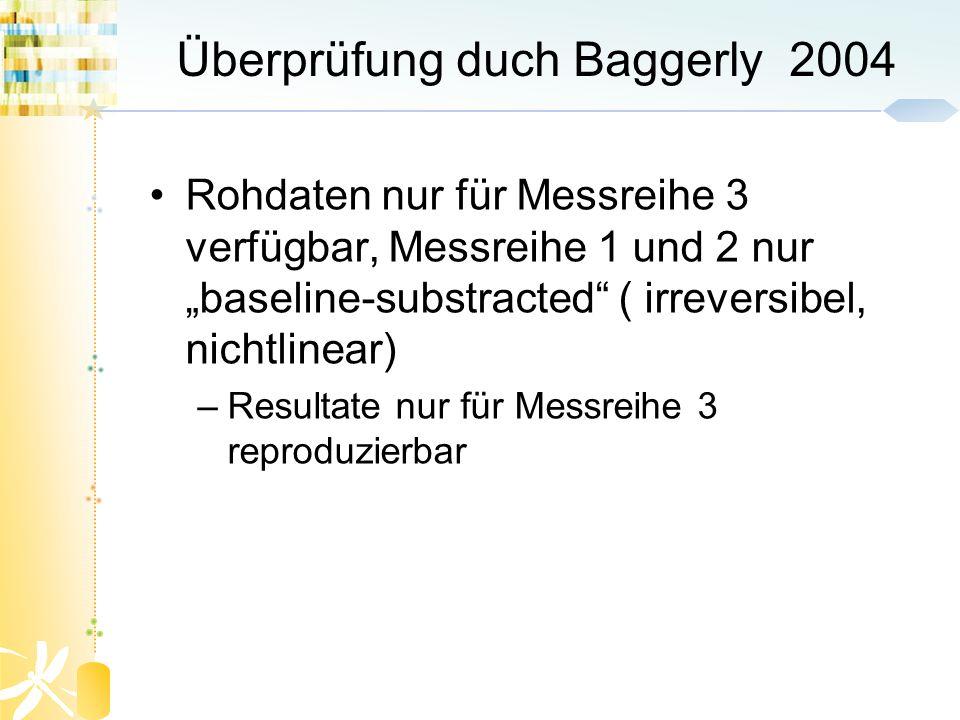 Überprüfung duch Baggerly 2004