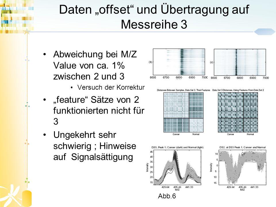 """Daten """"offset und Übertragung auf Messreihe 3"""