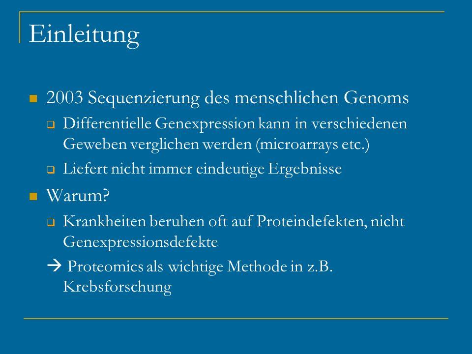 Einleitung 2003 Sequenzierung des menschlichen Genoms Warum