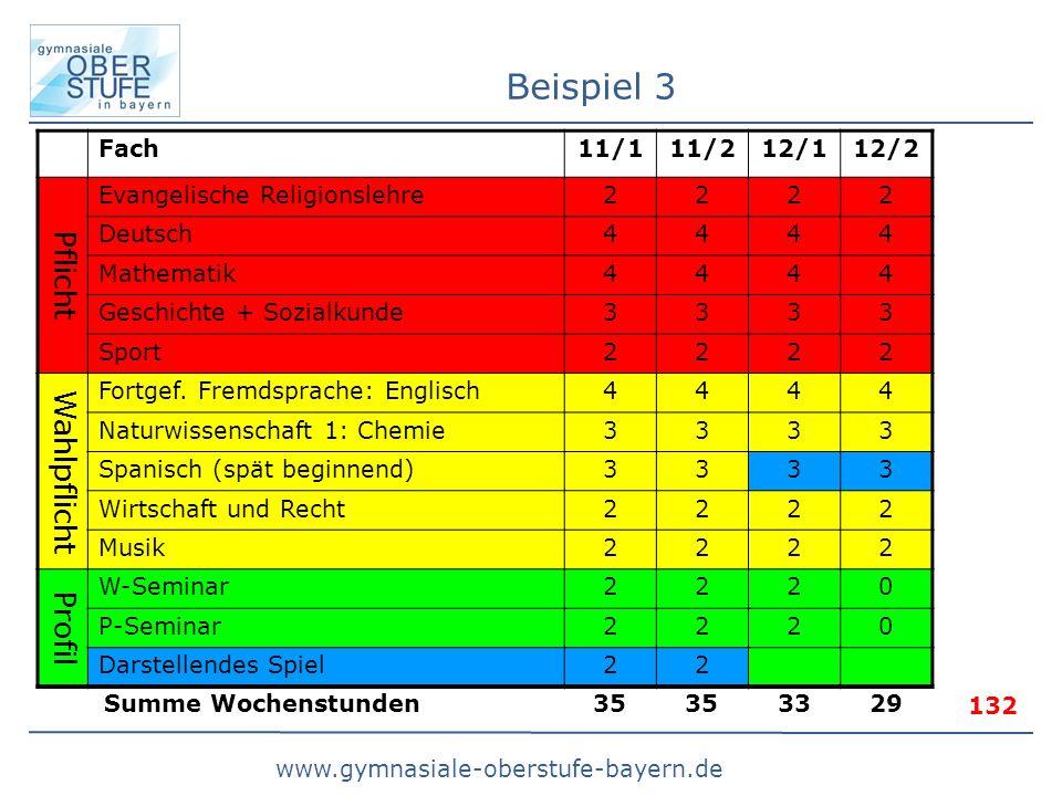Beispiel 3 Pflicht Wahlpflicht Profil Fach 11/1 11/2 12/1 12/2