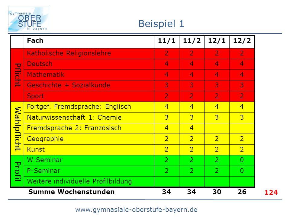 Beispiel 1 Pflicht Wahlpflicht Profil Fach 11/1 11/2 12/1 12/2