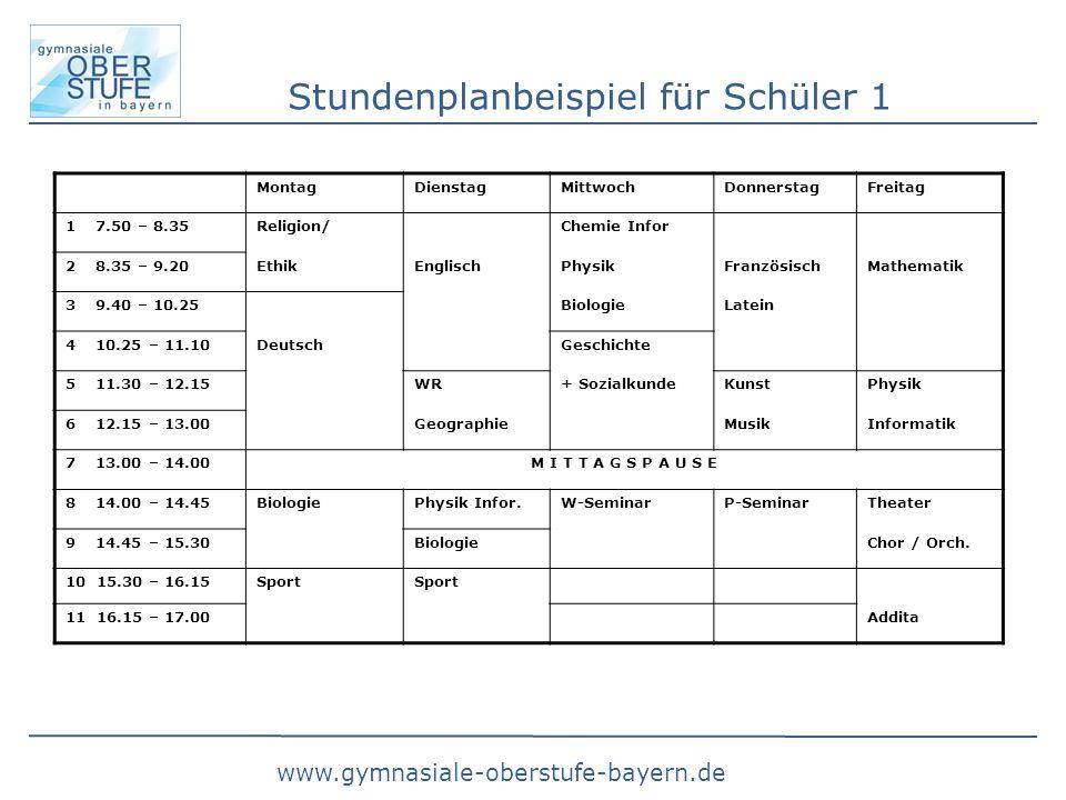 Stundenplanbeispiel für Schüler 1