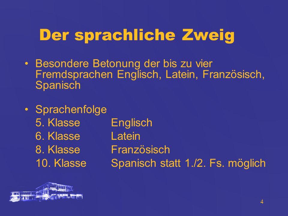 Der sprachliche Zweig Besondere Betonung der bis zu vier Fremdsprachen Englisch, Latein, Französisch, Spanisch.