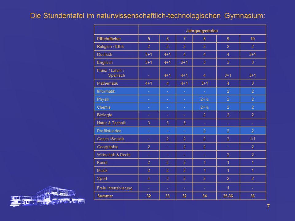 Die Stundentafel im naturwissenschaftlich-technologischen Gymnasium: