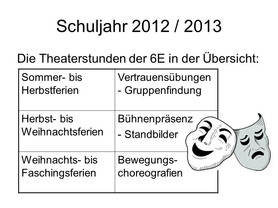 Schuljahr 2012 / 2013 Die Theaterstunden der 6E in der Übersicht: